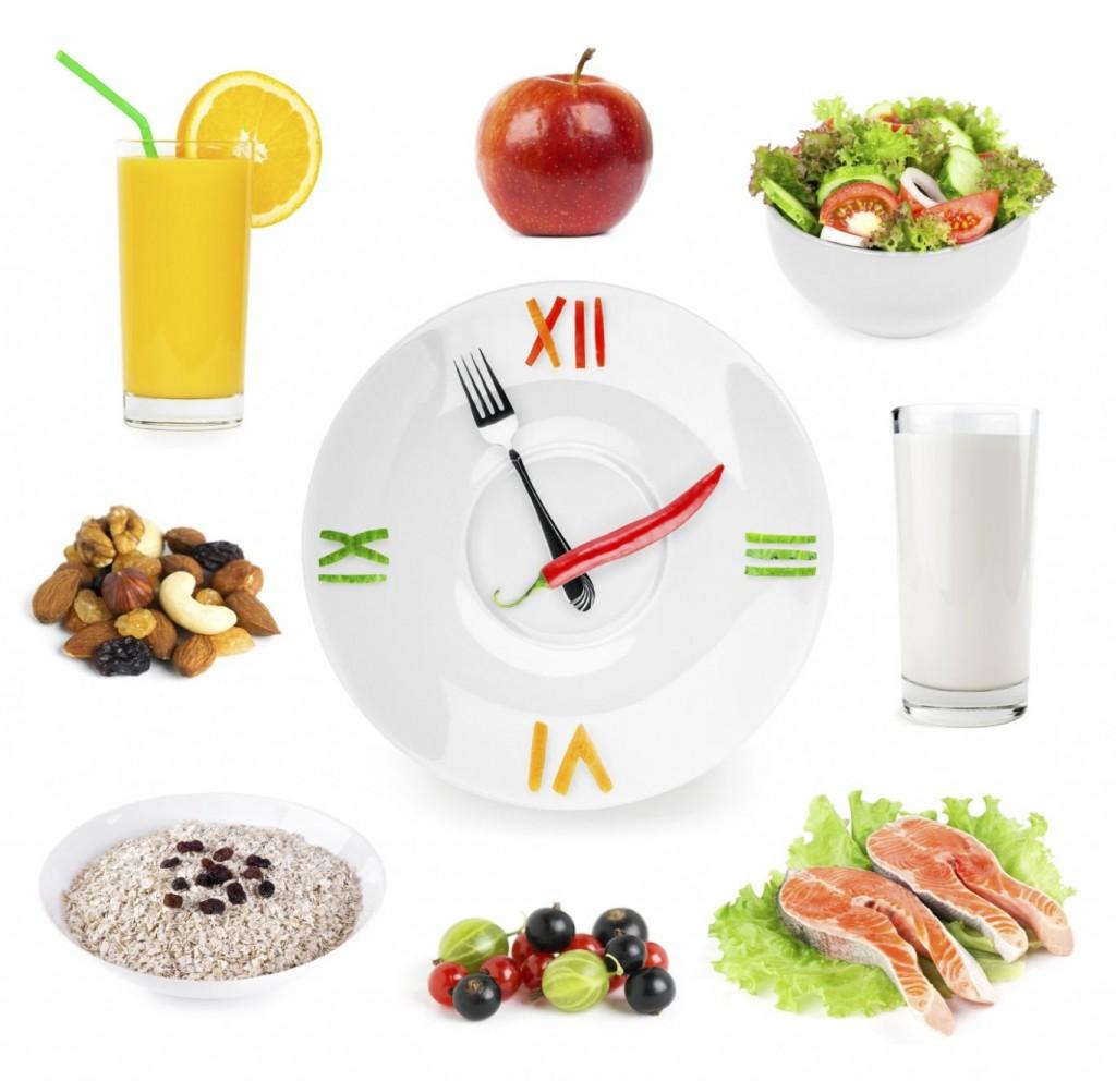 Image result for ăn uống đúng cách
